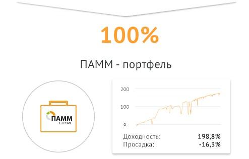 ПАММ-портфели