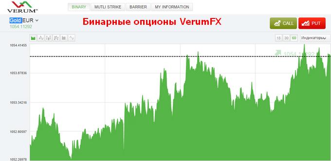 VerumFX объявил о запуске нового инструмента